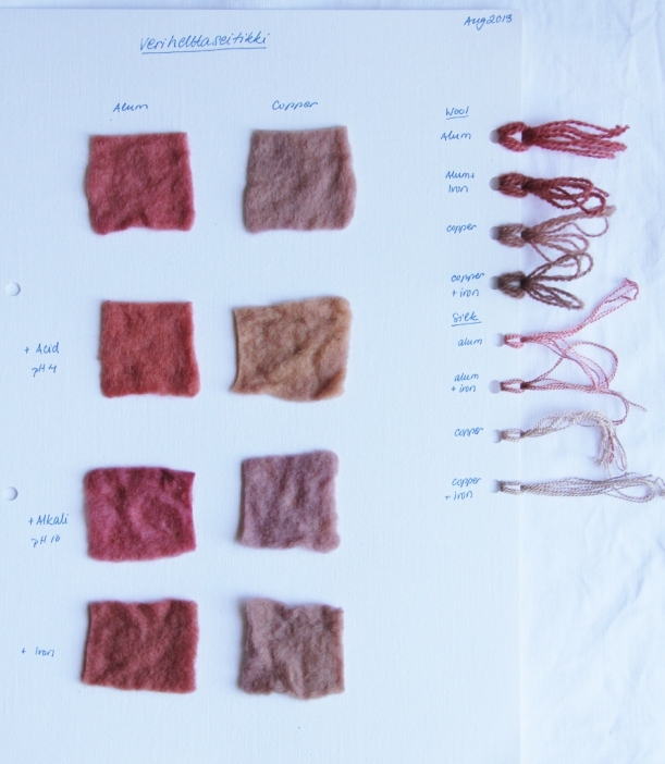 Dyes samples Cortinarius semisanguineus